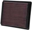 33-2106-1 K&N  Replacement Air Filter
